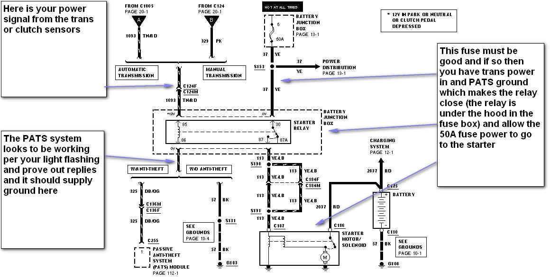 Mazda B3000 Diagram To