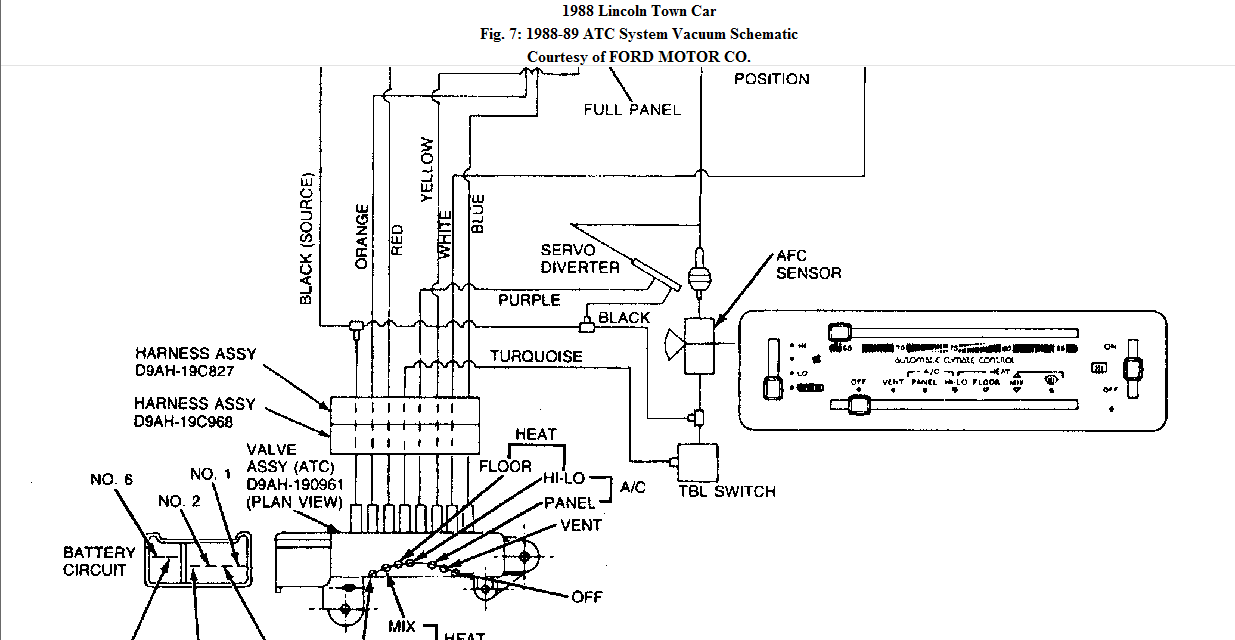 1988 Lincoln Town Car Heater Ac Auto Vaccum Hose Schematic Routing Under Dash Wiring Diagrams Graphic
