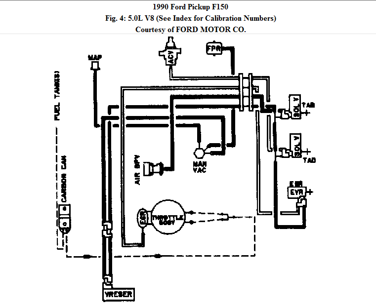 Where To Find Vacuum Diagram For A 1990 Ford F150 5 0l Engine