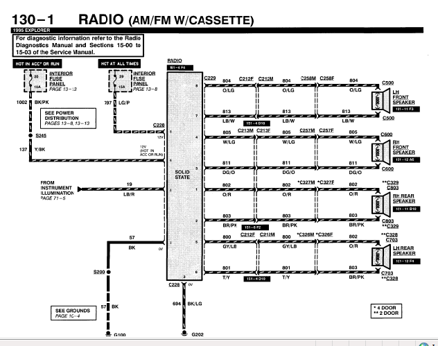 radio harness diagram for 95 explorer