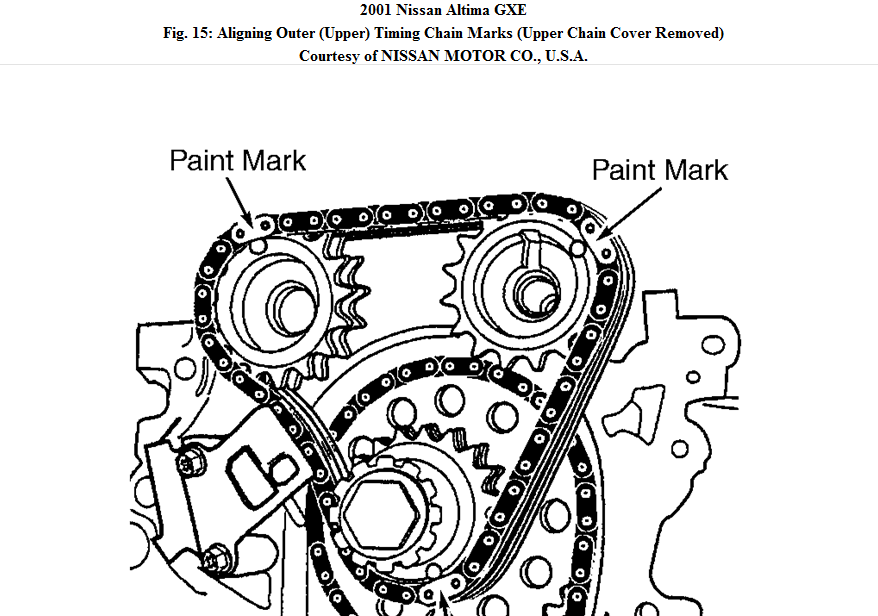 timing chain diagram for 2002 nissan sentra
