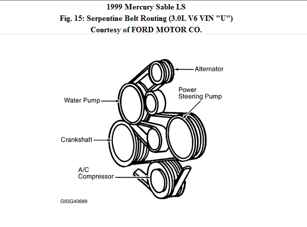 2001 mercury grand marquis serpentine belt diagram