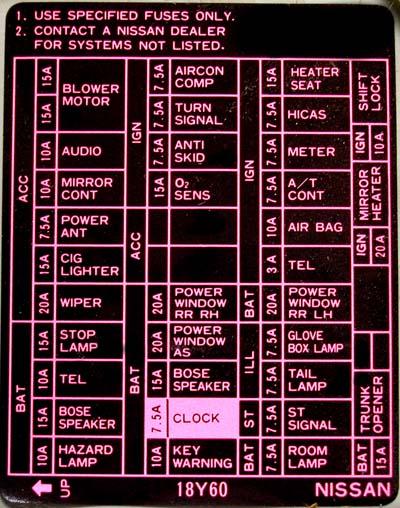 I Have A 1993 300zx And My Fuse Box Diagram Isn U0026 39 T Legible