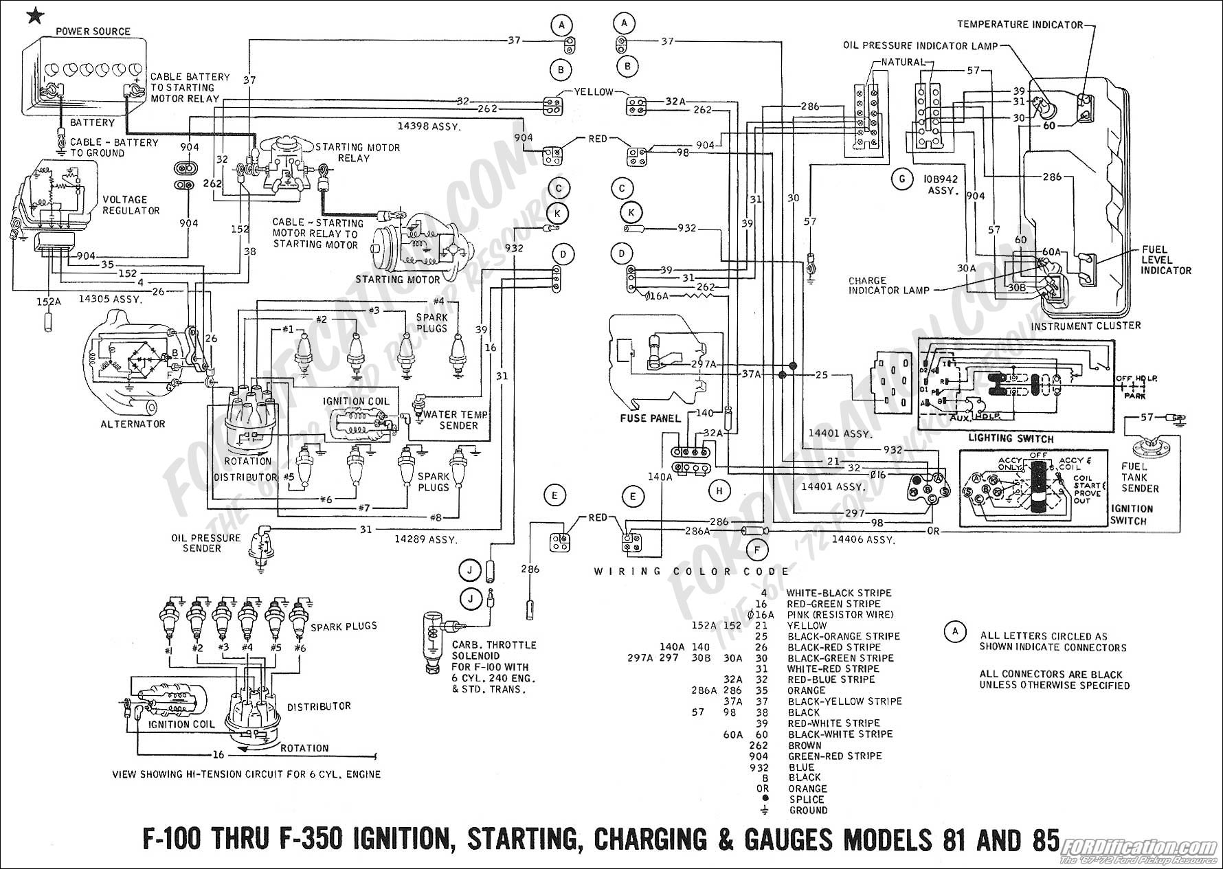 ford expedition coil wiring diagram wiring library rh 16 seo memo de