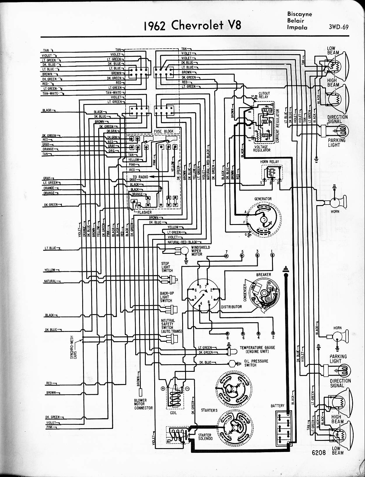 2008 impala fuse diagram 65 impala fuse diagram i have a 62 chevy impala and am converting the generator ...