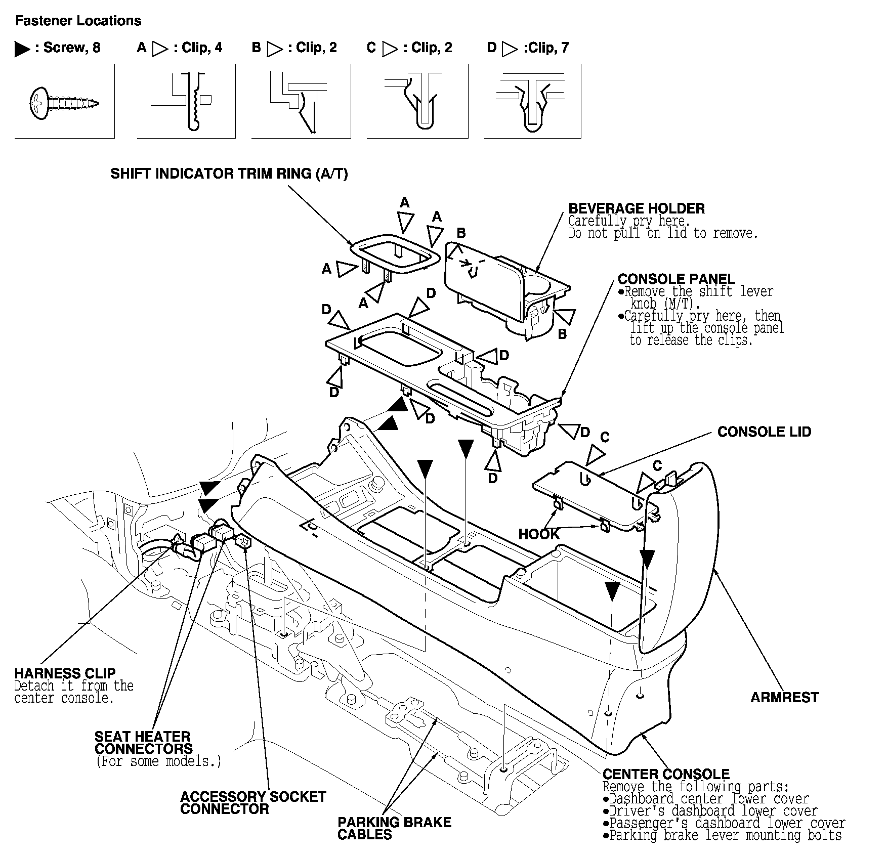 Shiftercable on 1991 honda accord electrical diagram