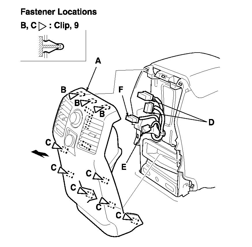 Honda Pilot Kit