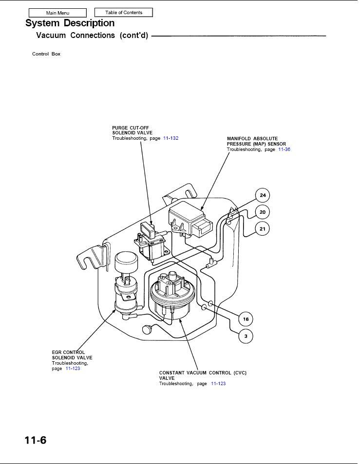 1991 honda accord sensor locations