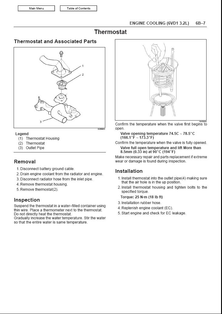 The Haynes Repair Manual Doesn't Show Anything About Thermostat Rhjustanswer: 2003 Isuzu Rodeo Thermostat Location At Gmaili.net