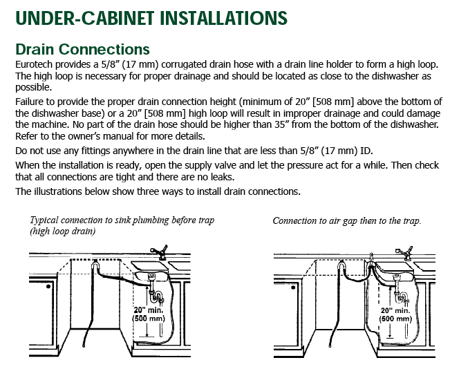 The Hi Loop Is Where Dishwasher Drain Hose Attached To Top Of Cabinet Under Sink Avoid A Back There Are Thousands Upon