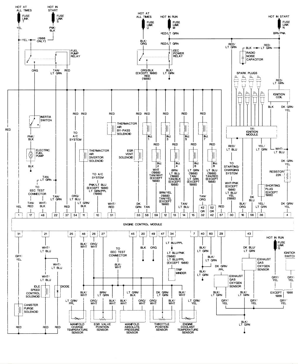 I need an engine wiring diagram for a 1988 Lincoln Town ...