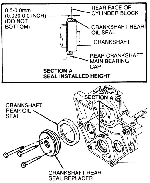 A 1996 Ford Taurus Sw Needs A Transmission Pan And Gasket Replaced