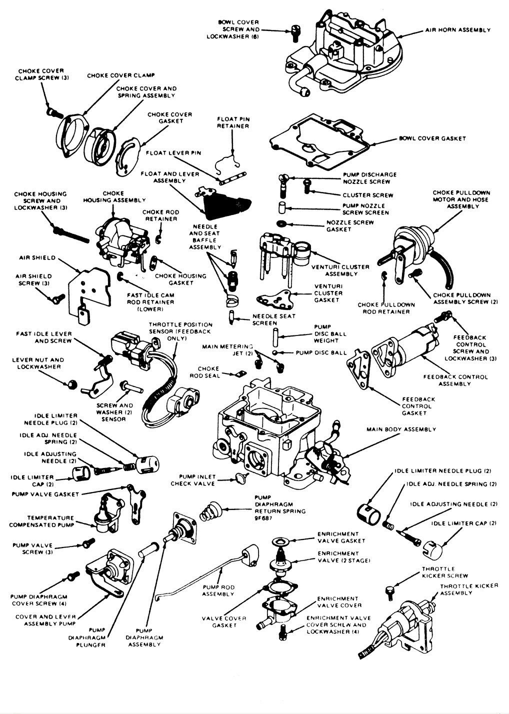 how do i go about adjusting the carb on a 1984 ranger 2 8