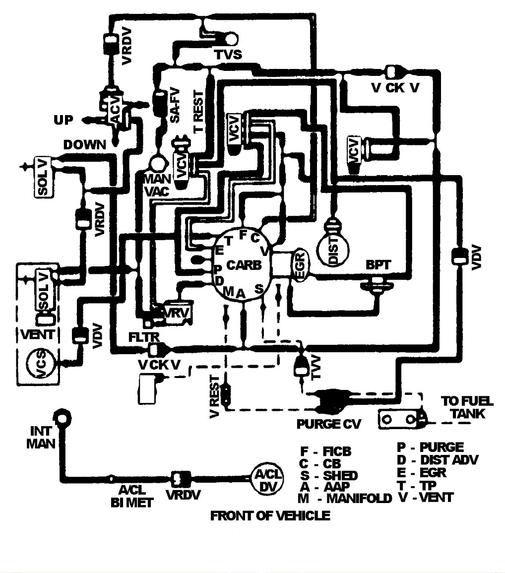 1983 ford ranger it so the diagram the dose vaccum