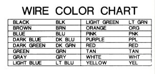 Index together with Toyota Paint Color Codes in addition Dodge Car Paint Colors likewise Rv Travel Trailer Plug Wiring furthermore Dodge Ram Color Codes. on ford wiring diagram colour codes