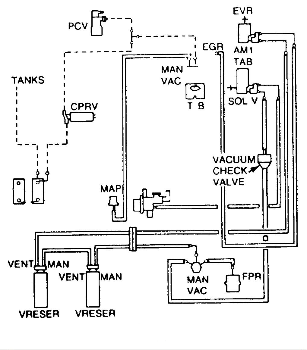94 Ford F350 Vacuum Diagram | Wiring Diagram