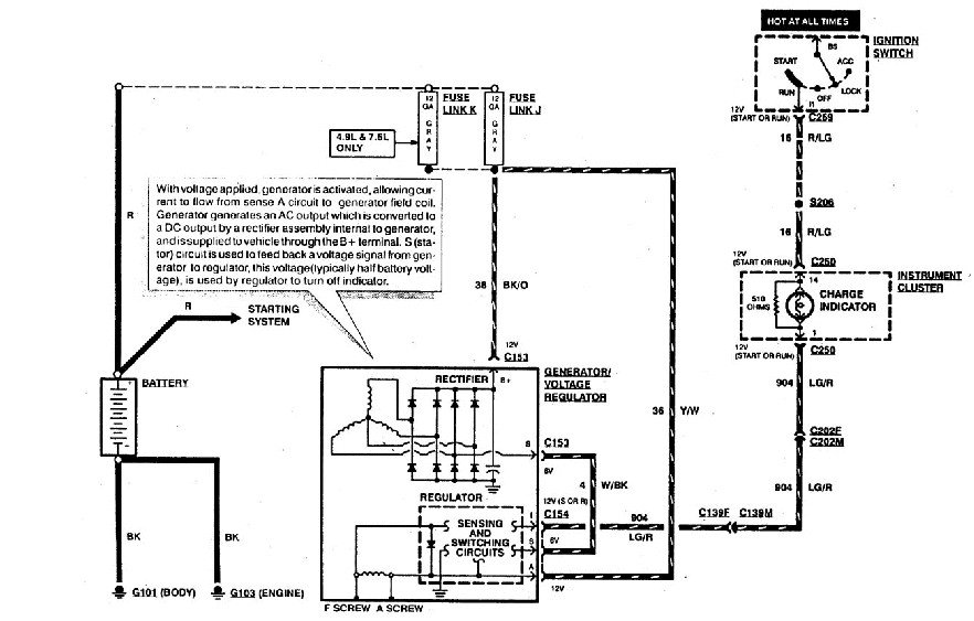 i am needing a wiring diagram or a legend for the alternator wiring rh justanswer com 1995 F150 ECM Wiring Diagram Ford F-150 Wiring Harness Diagram