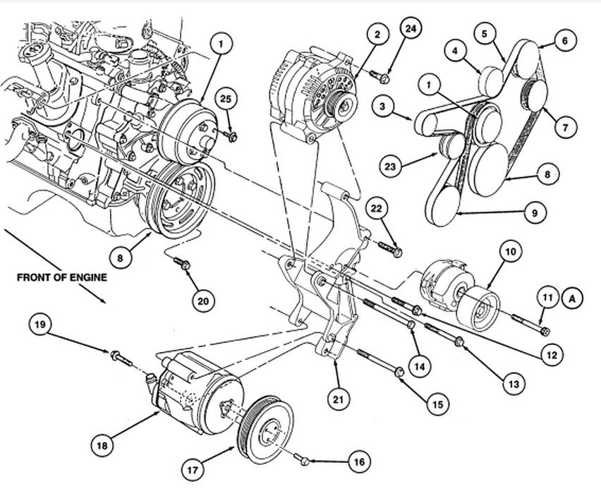 I Need The Drive Belt Routing For A 1995 Ford Mustang 5 0 8 Cyl
