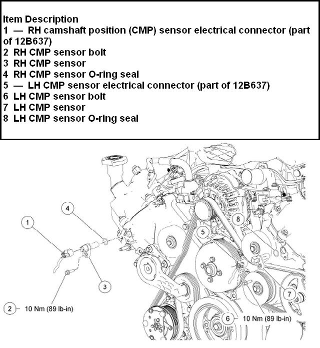 i have a 2005 ford expedition with a 5 4 motor when normal driving 1998 Ford Expedition EGR Valve Location graphic