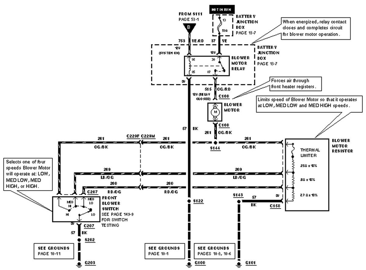 wiring diagram for 1999 chevy express van wiring diagram for 1999 ford econoline van 1999 ford econoline e-150 blower motor resistor, mine ...