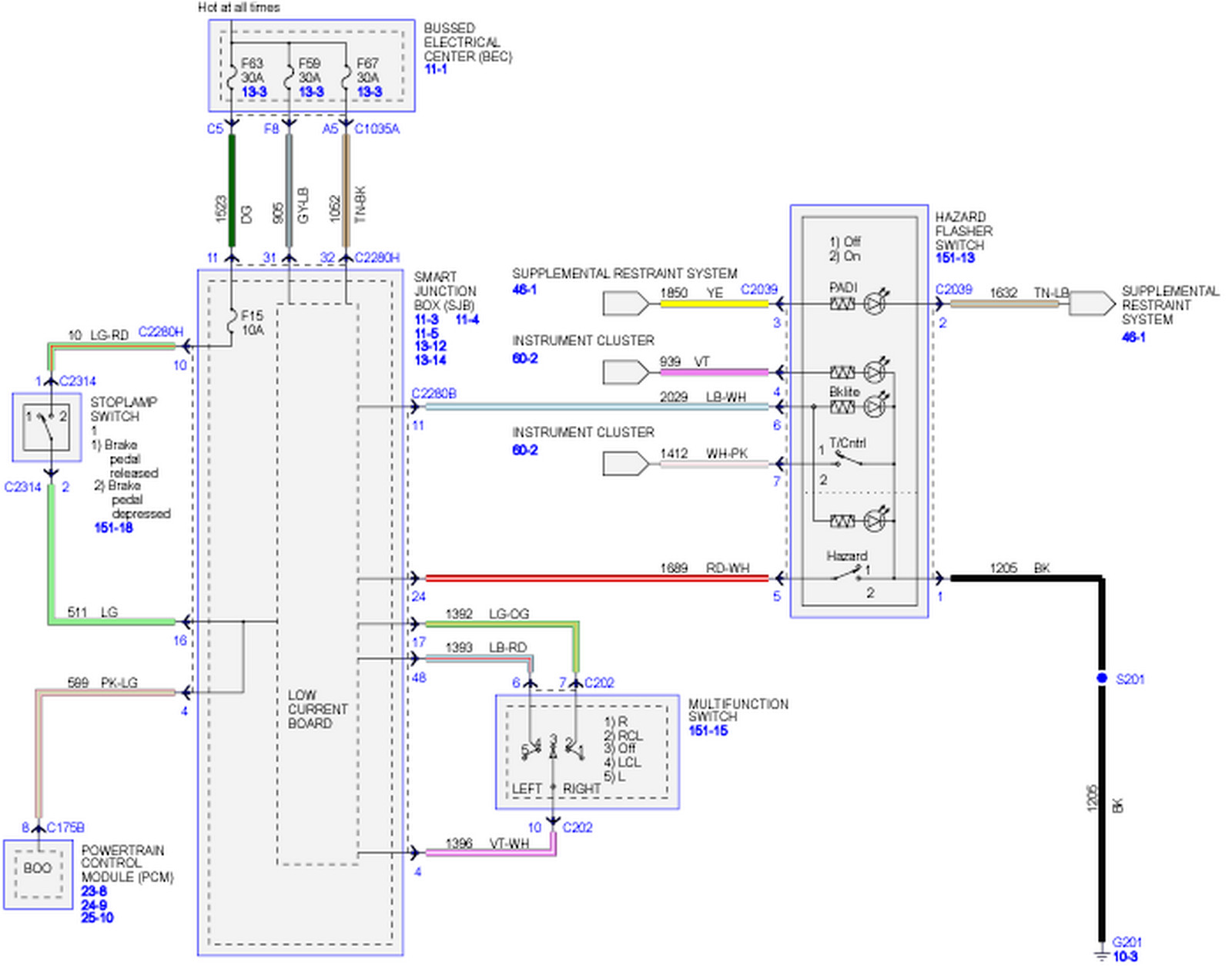 gem vehicle wiring diagram  gem  get free image about