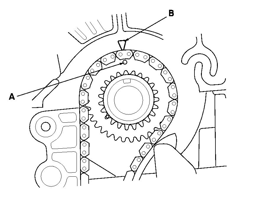 B20b Timing Diagram
