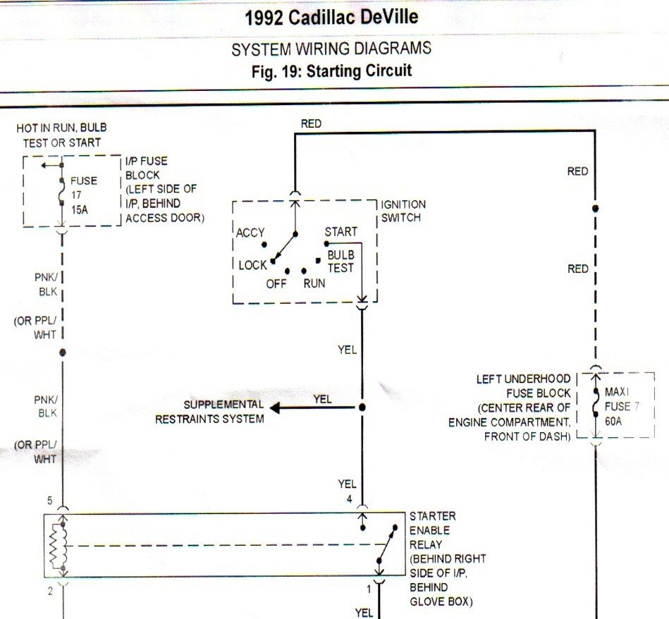 92 Cadillac Starter Doesnt Click Or Crank Checked Bat Fuse Box 93 Scott Graphic