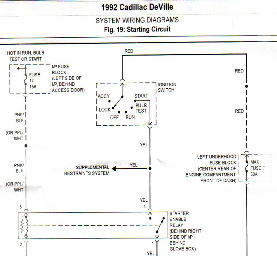 92 Cadillac Starter Doesnt Click Or Crank Checked Bat 02 Deville Fuse Box Scott Graphic