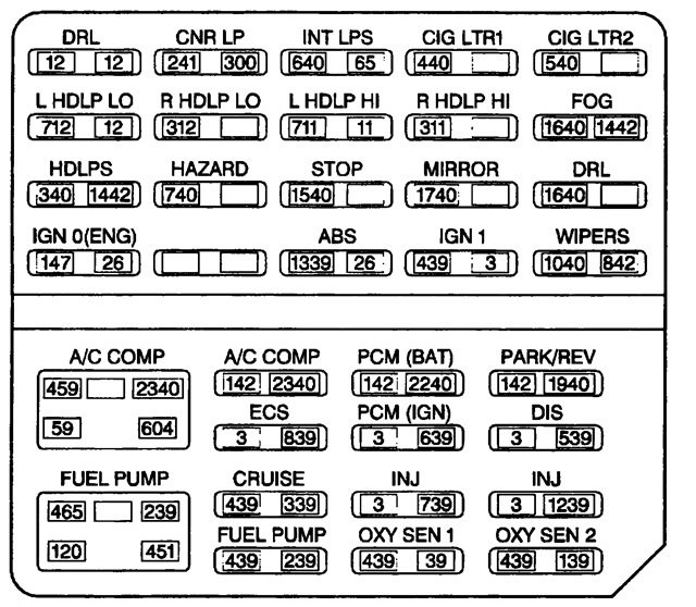 cadillac deville fuse box location 1998 cadillac deville engine 2006 cadillac dts cigarette lighter fuse at 2007 Cadillac Dts Fuse Box Diagram
