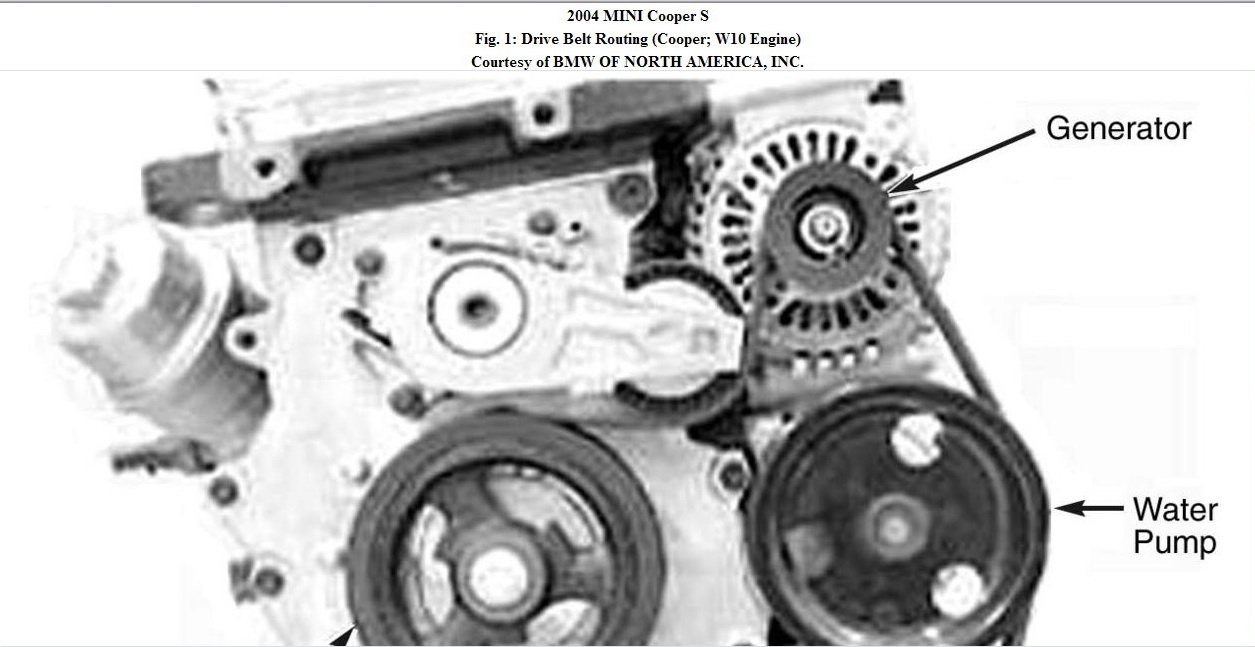 245r5 Serpentine Belt 2004 Mini Cooper Just Broke How on Mini Cooper S Serpentine Belt Diagram