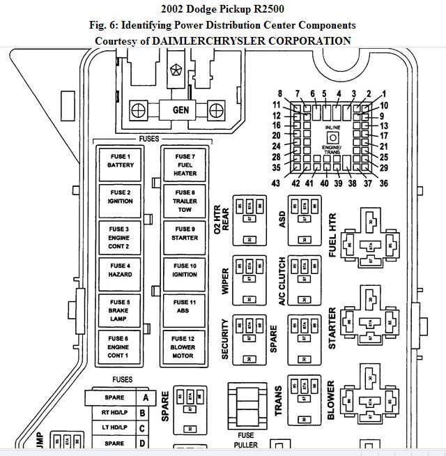 Peterbilt 379 Air Conditioner Wiring Diagram on 2006 freightliner columbia fuse panel diagram