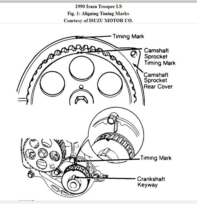 Need To Replace Timing Belt On A 1990 Isuzu Trooper  2 6