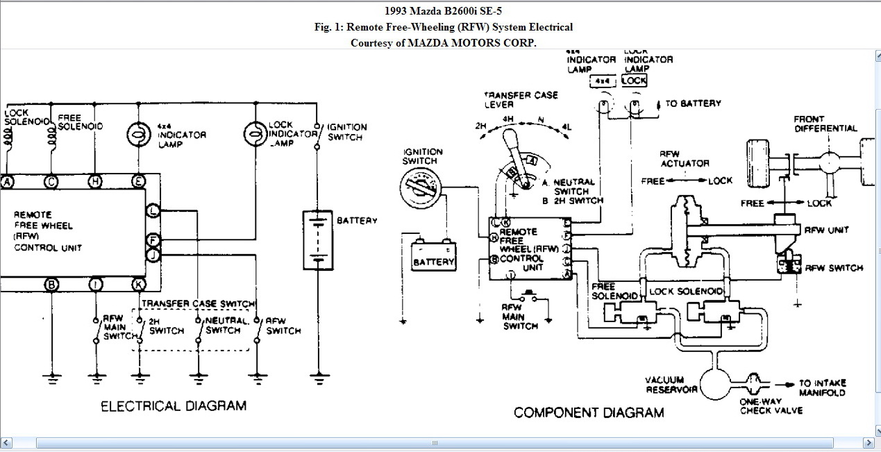 87 Mazda 323 Wiring Diagram Tribute 323f