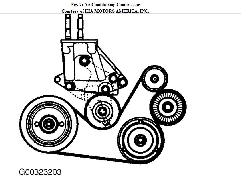 2005 kia sedona serpentine belt slipped off found separated pulley 2012 Kia Sedona graphic graphic graphic