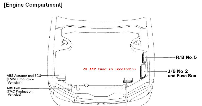 1996 toyota camry wiring diagram pdf with B150 Bodine Ballast Wiring Diagram on RepairGuideContent together with 12v Engine Diagram likewise Transmission Torque Converter Clutch Solenoid further Instrument Cluster System Schematic also Discussion T8840 ds557457.