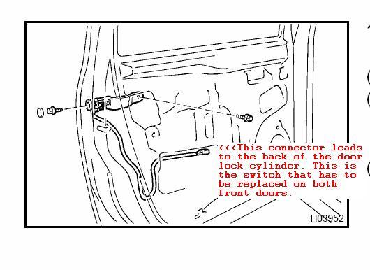 The Door Locks On My 98 Toyota Sienna Keep On Locking And