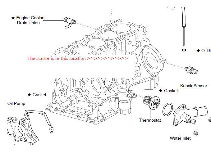 toyota corolla starter motor location