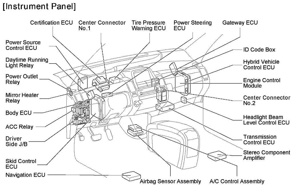 2004 toyota fuse box diagram html