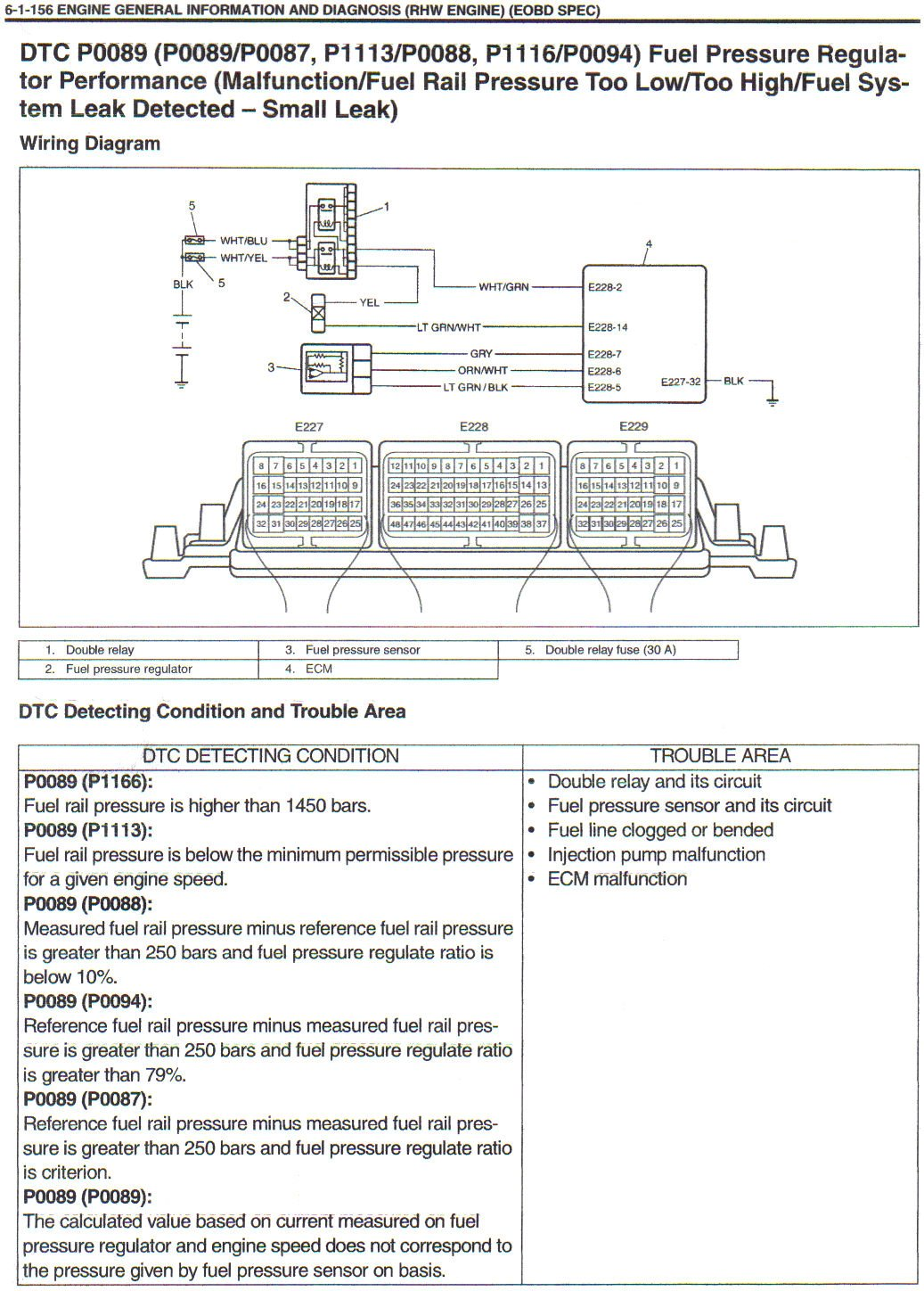 Suzuki Vitara Ecu Wiring Diagram And Schematics. Suzuki Liana Wiring Diagram Schematics Source Can I Ask If You Have Measured The Fuel Pressure At Injectors On A Running. Suzuki. Suzuki Vitara 1 6 Engine Diagram At Scoala.co