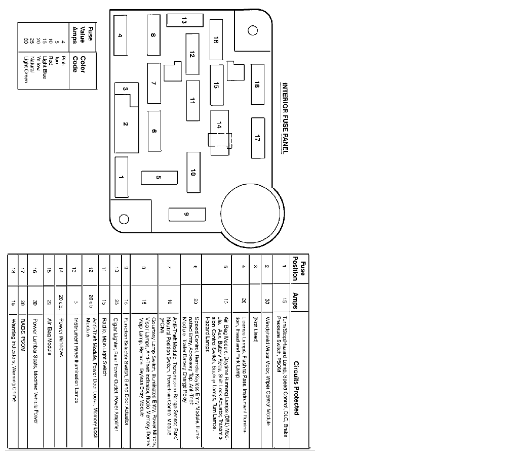2001 Ford E 150 Econoline Fuse Panel Diagram Great Design Of 250 Van Box 2003 Html F 2006 F150