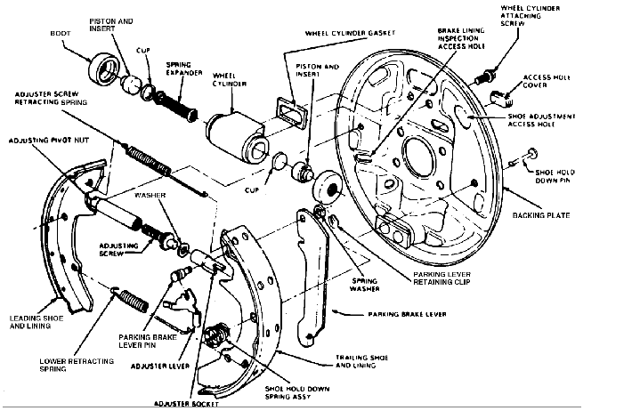 need diagram of rear brake for 94 ford tempo