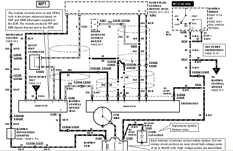 I need an illustration of a 98 F700 429 gas ignition system ... F Fuel Pump Wiring Diagram on