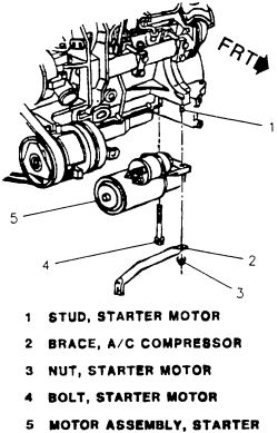 how do you change the starter on a 1992 3 1l chevy lumina apv rh justanswer com 72 Chevy Starter Wiring Diagram 1998 chevy lumina starter wiring diagram