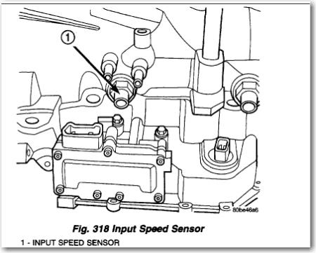 2001 Saturn Sl1 Automatic Transmission Diagram