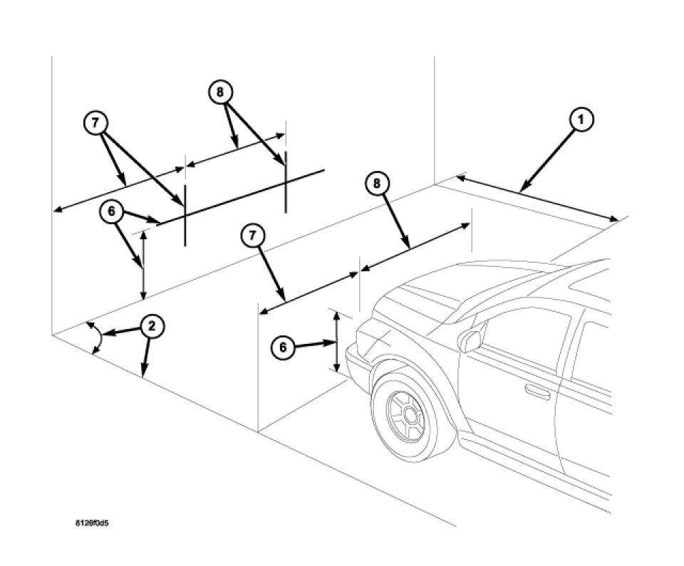 Chrysler Headlight Aiming Diagram