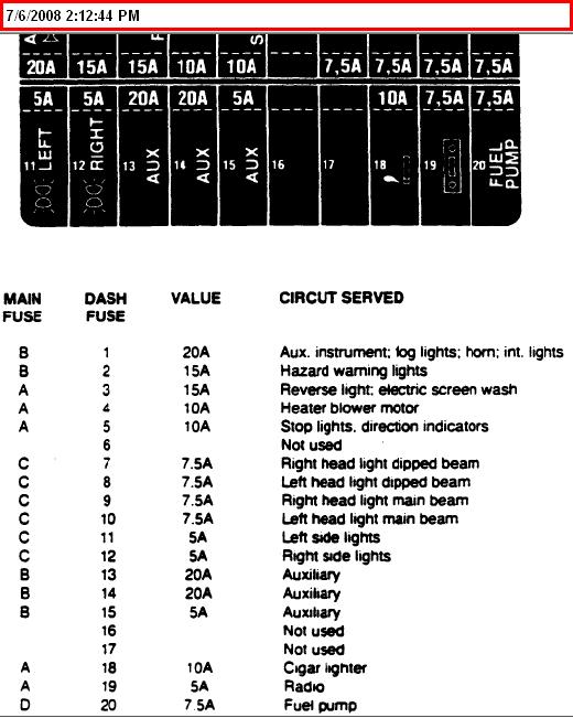 2008 07 06_171325_2008 07 06_141245 land rover 110 fuse box diagram wiring diagram all data