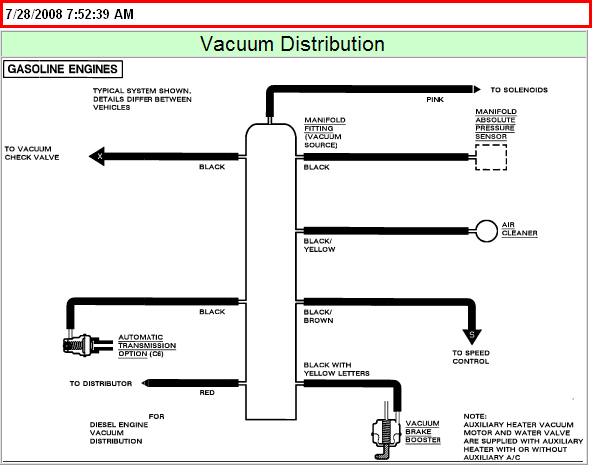 1992 Ford F-150: diagram of the vacuum system and hoses..V8 truck
