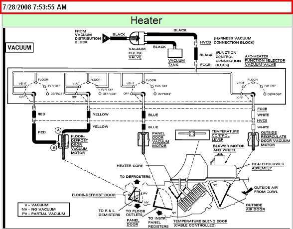 Where Can I Look For A Diagram Of The Vacuum System And Hoses For My 1992 Ford F
