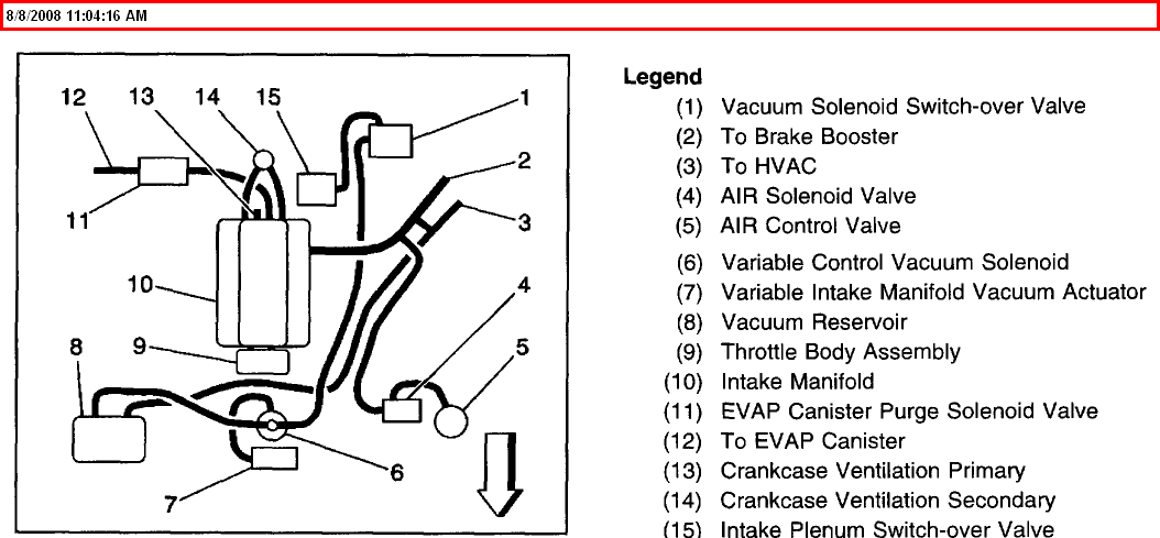 1999 cadillac catera engine diagram electrical wiring diagram guide 1999 Cadillac DeVille Northstar Engine