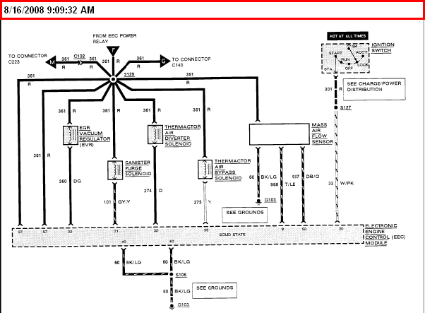 Need Wiring Harness Diagram For A 1990 Lincoln Town Car From The Pcm Forward The Injectors Are